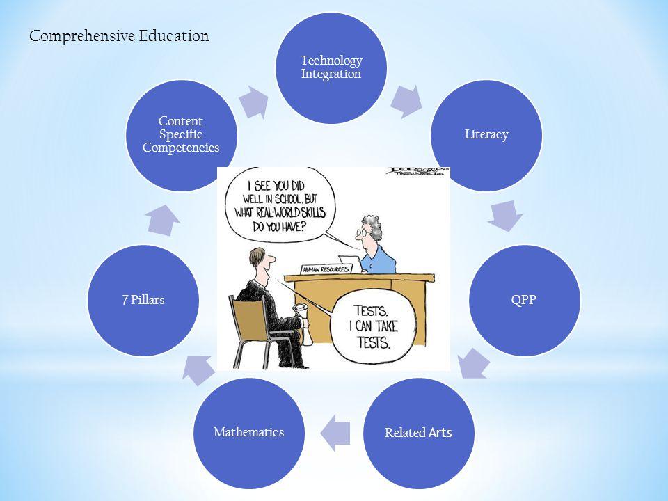 ComprehensionPhonicsVocabulary Phonemic Awareness Fluency