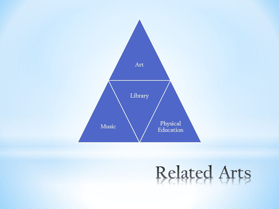ArtMusic Library Physical Education