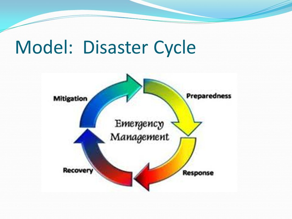 Model: Disaster Cycle