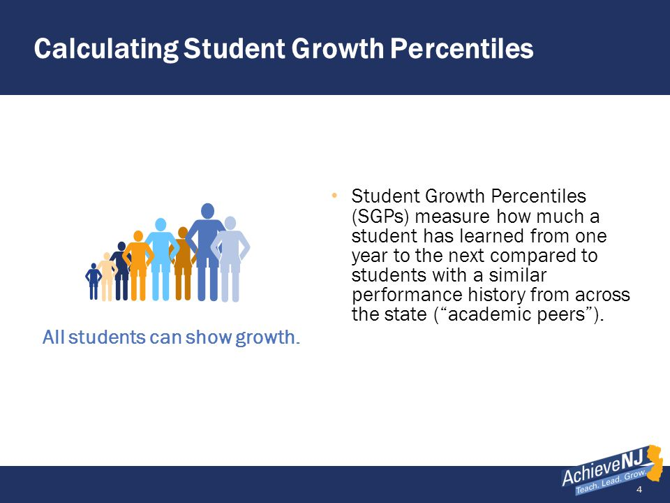 4   Calculating Student Growth Percentiles Student Growth Percentiles (SGPs) measure how much a student has learned from one year to the next compared to students with a similar performance history from across the state ( academic peers ).