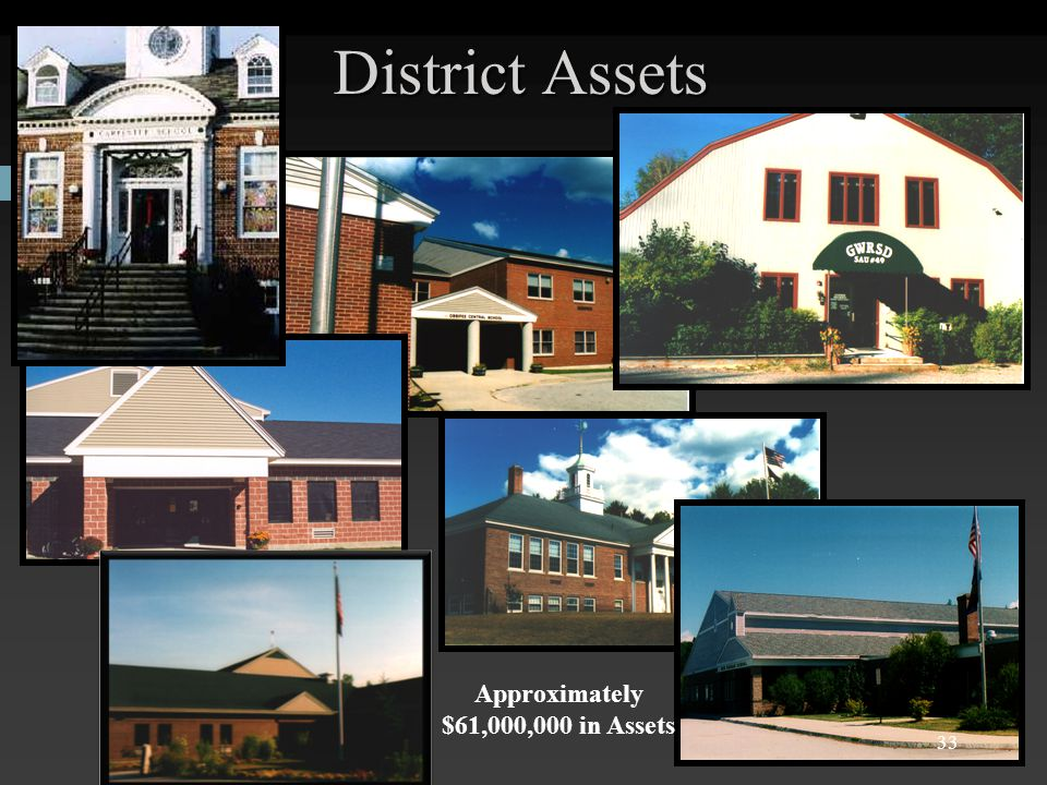 District Assets 33 Approximately $61,000,000 in Assets