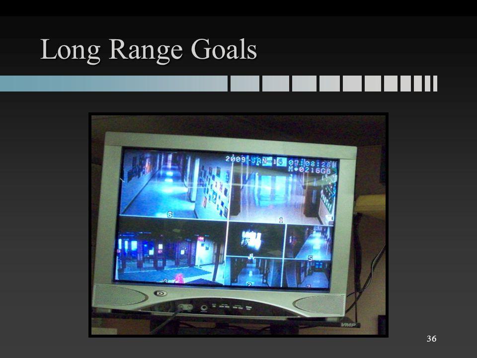Long Range Goals 36