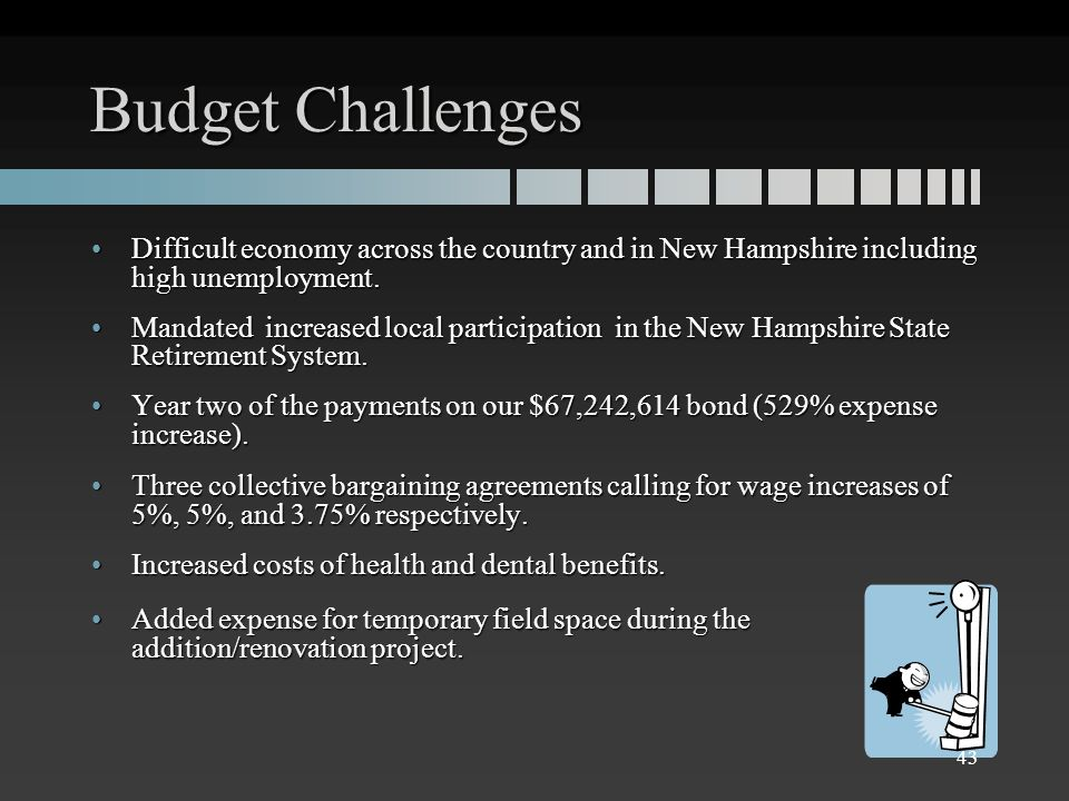 Budget Challenges Difficult economy across the country and in New Hampshire including high unemployment.Difficult economy across the country and in New Hampshire including high unemployment.