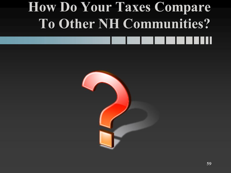 How Do Your Taxes Compare To Other NH Communities 59