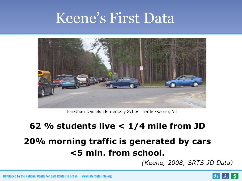 Keene's First Data 62 % students live < 1/4 mile from JD 20% morning traffic is generated by cars <5 min.