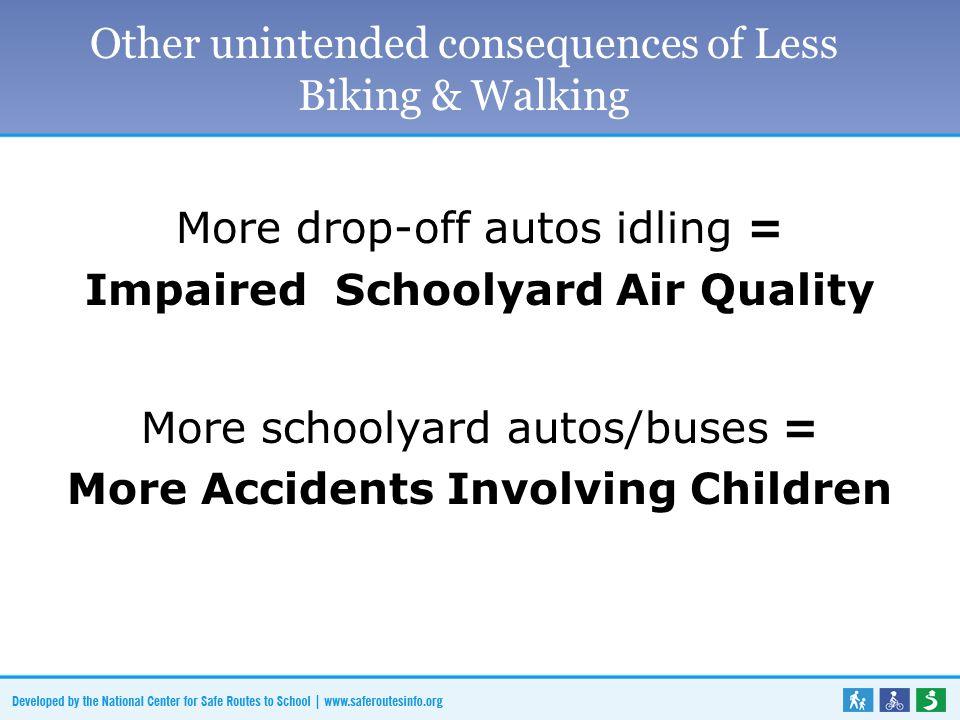 Good News.Safe Routes to School Programs are increasing walking & biking.