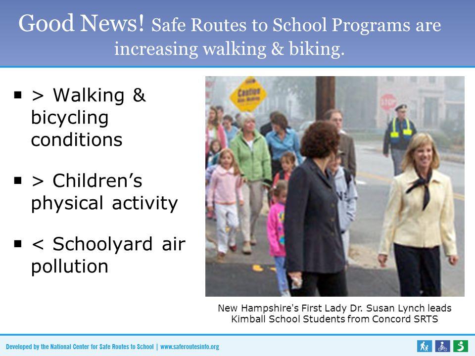SRTS Data Slide HERE SRTS Averaged, Morning, Fall Data of Walking/Biking verses Motorized Modes Keene SchoolYearData Periods 20092010201120122013 Jonathan Daniels 14.60%X12%24%31% S-2009, S-2011, S-2012, F-2012, F-2013 Symonds XX13%15%18% W-2011, S-2011, F- 2012, F-2013 Waldorf XX17% 20% S-2011, F-2012, F-2013 Franklin XXX27%35% F-2012, F-2013