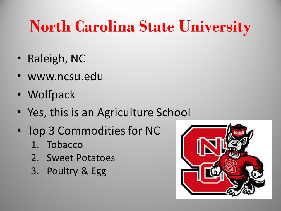 North Carolina State University Raleigh, NC www.ncsu.edu Wolfpack Yes, this is an Agriculture School Top 3 Commodities for NC 1.Tobacco 2.Sweet Potatoes 3.Poultry & Egg