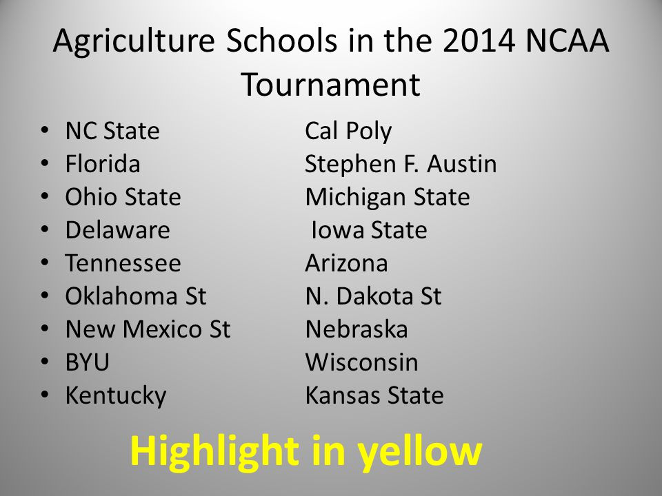 Agriculture Schools in the 2014 NCAA Tournament NC StateCal Poly FloridaStephen F.