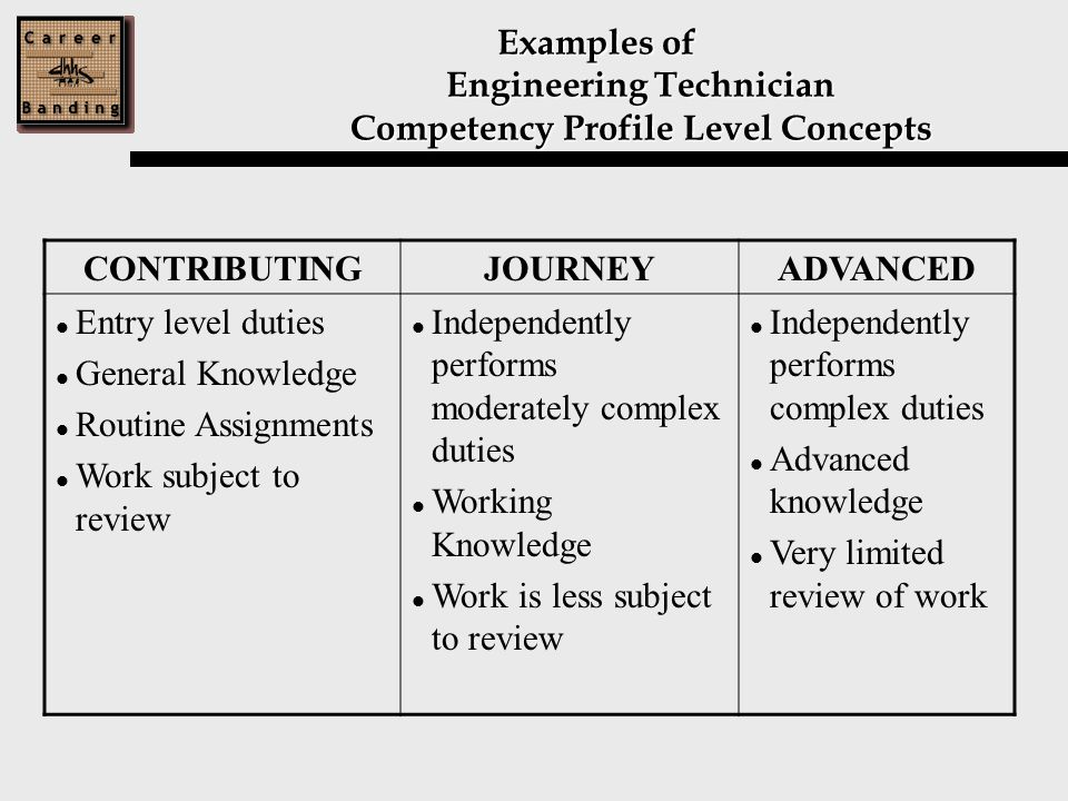 Examples of Engineering Technician Competency Profile Level Concepts CONTRIBUTINGJOURNEYADVANCED Entry level duties General Knowledge Routine Assignments Work subject to review Independently performs moderately complex duties Working Knowledge Work is less subject to review Independently performs complex duties Advanced knowledge Very limited review of work