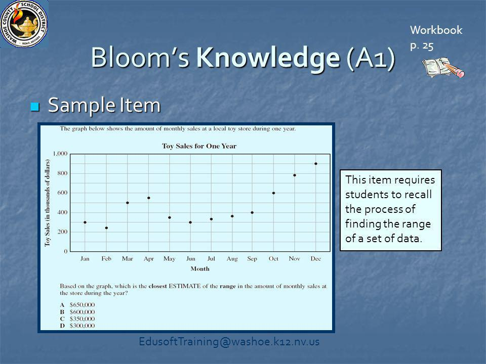 This item requires students to recall the process of finding the range of a set of data. Bloom's Knowledge (A1) Sample Item Sample Item Workbook p. 25