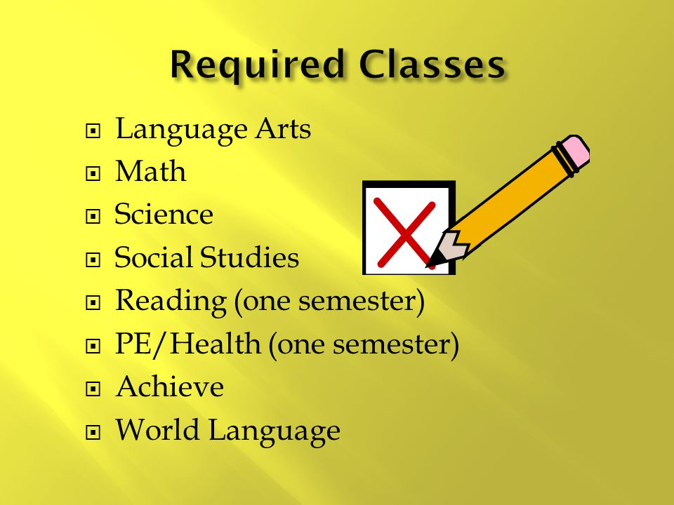  Language Arts  Math  Science  Social Studies  Reading (one semester)  PE/Health (one semester)  Achieve  World Language