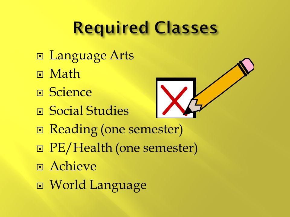  Language Arts  Math  Science  Social Studies  Reading (one semester)  PE/Health (one semester)  Achieve  World Language