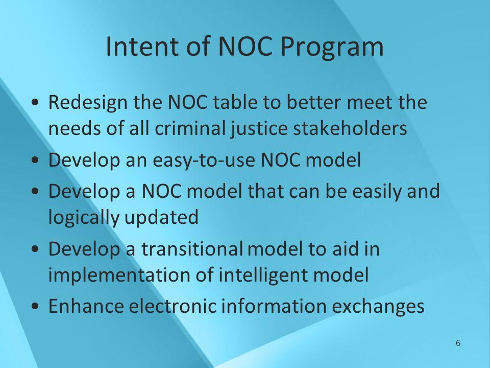 17 Governance Approve proposed NOC governance model OR Provide guidance/direction for future NOC governance