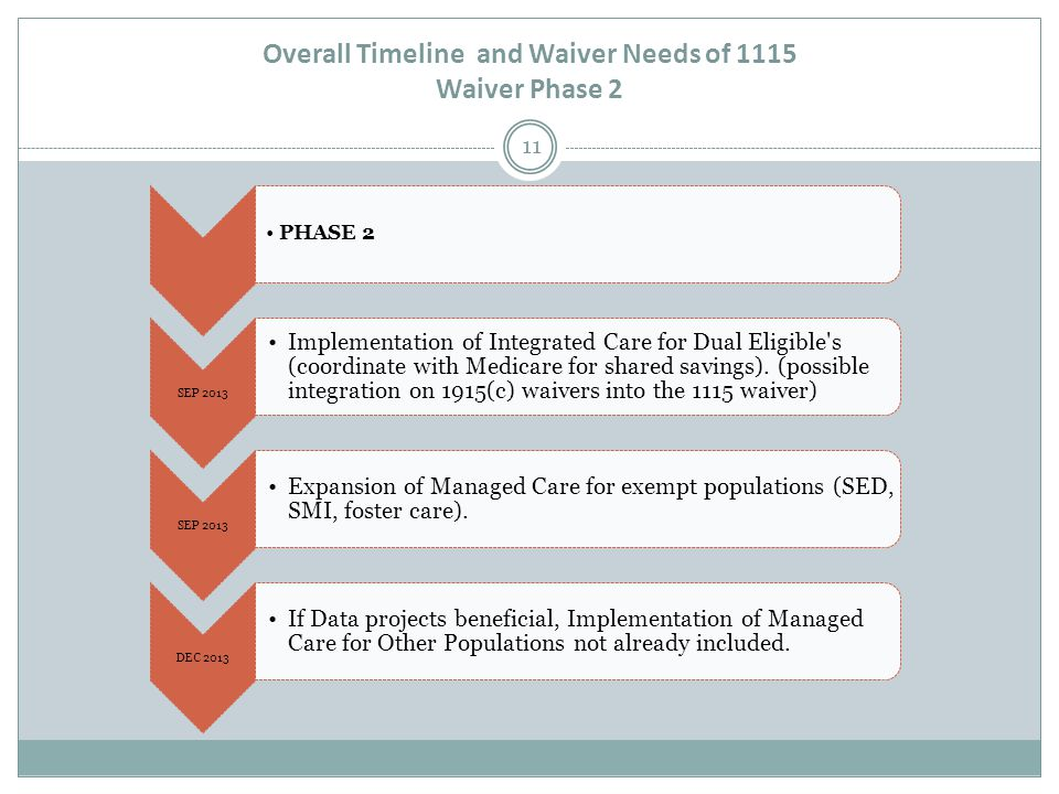 Overall Timeline and Waiver Needs of 1115 Waiver Phase 2 11 PHASE 2 SEP 2013 Implementation of Integrated Care for Dual Eligible s (coordinate with Medicare for shared savings).