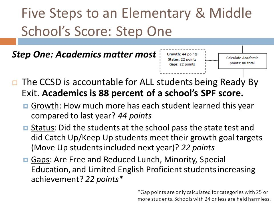 Five Steps to an Elementary & Middle School's Score: Step Two Step Two: An excellent school is more than just a test score  The CCSD values a positive learning environment for all students.