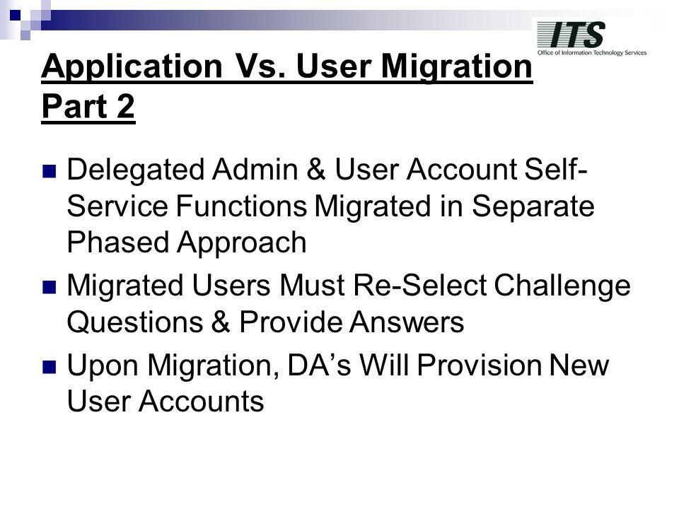 Application Vs.