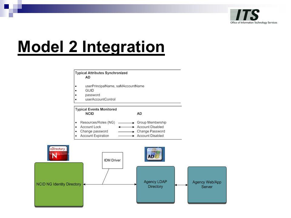 Model 2 Integration
