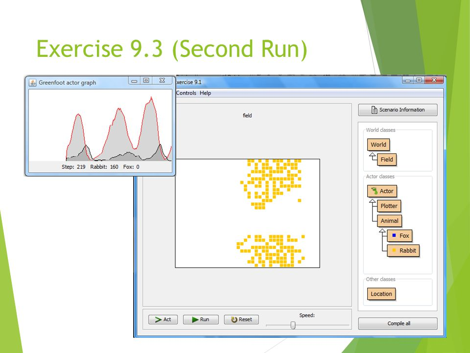Exercise 9.3 (Second Run)