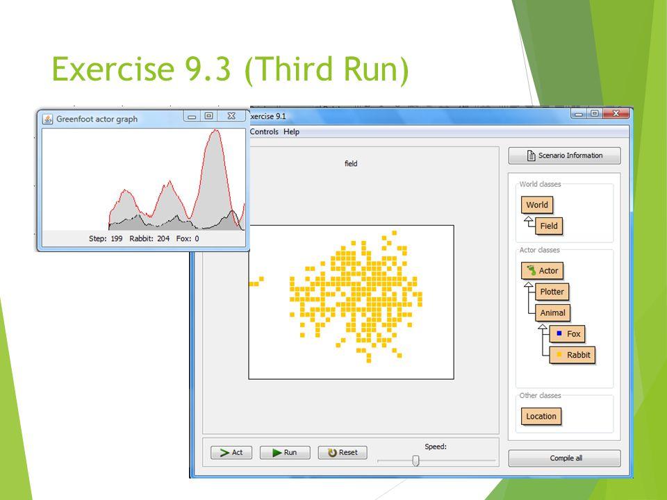 Exercise 9.3 (Fourth Run)