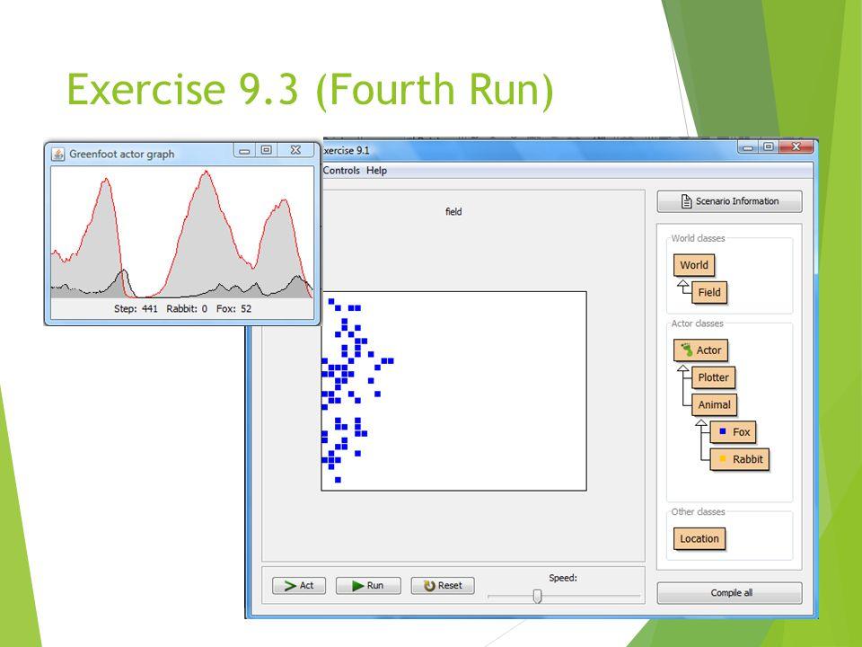 Exercise 9.3 (Fifth Run)