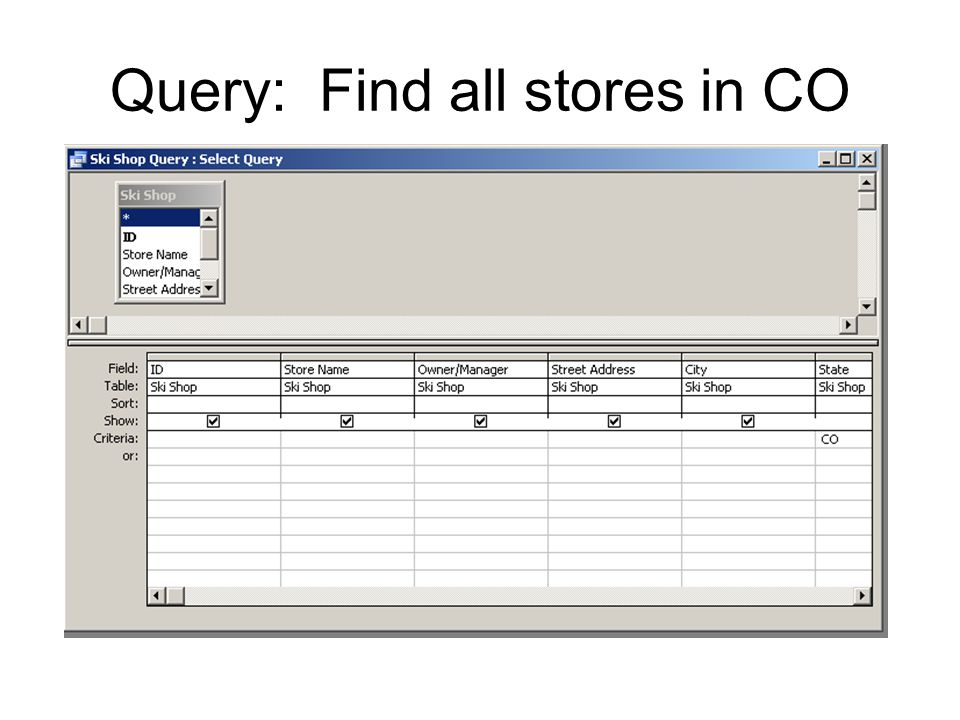 Query: Find all stores in CO