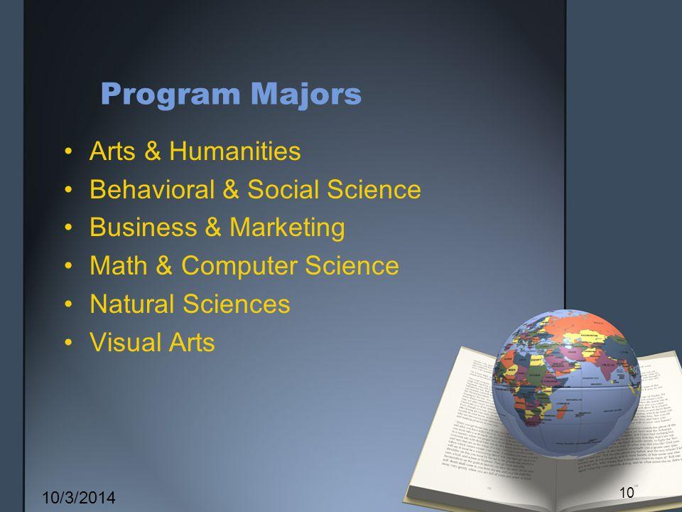 Program Majors Arts & Humanities Behavioral & Social Science Business & Marketing Math & Computer Science Natural Sciences Visual Arts 10/3/2014 10