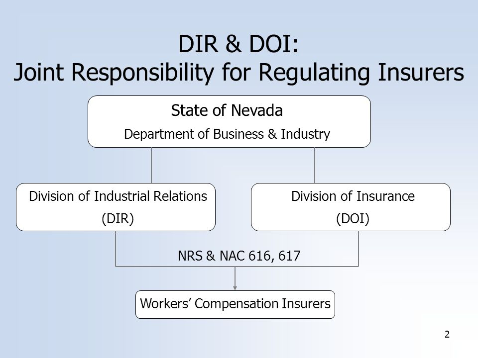 2 DIR & DOI: Joint Responsibility for Regulating Insurers State of Nevada Department of Business & Industry Division of Industrial Relations (DIR) Division of Insurance (DOI) Workers' Compensation Insurers NRS & NAC 616, 617