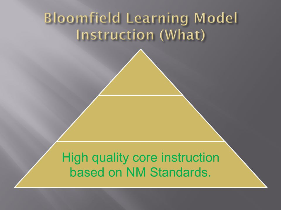 High quality core instruction based on NM Standards.