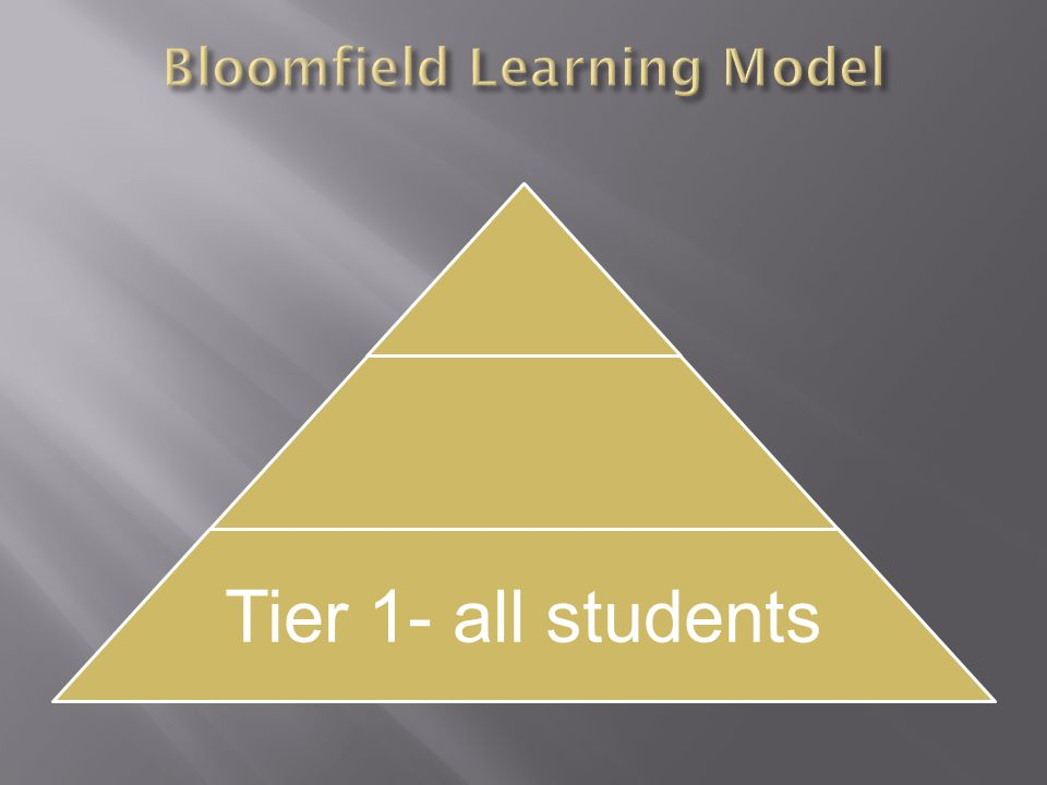 Tier 1- all students