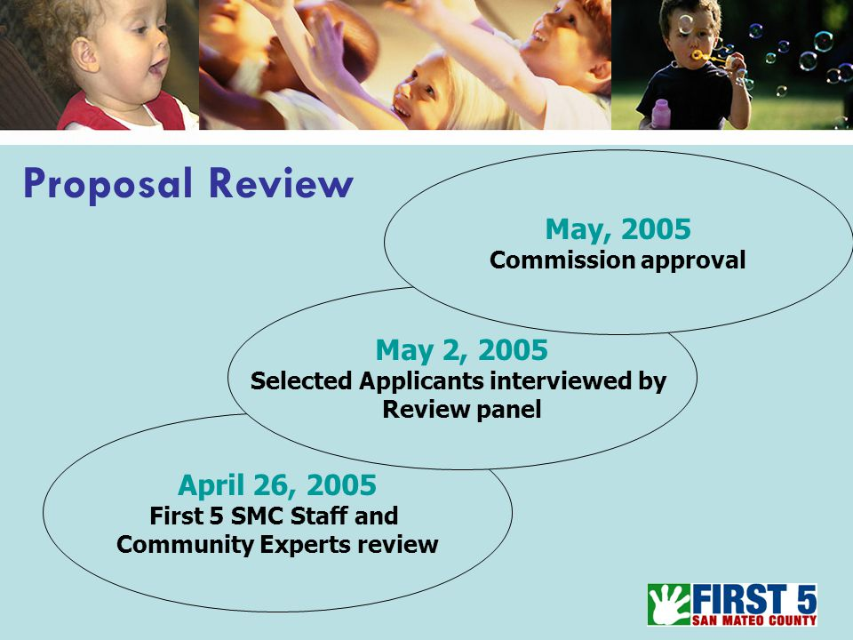 Proposal Review April 26, 2005 First 5 SMC Staff and Community Experts review May 2, 2005 Selected Applicants interviewed by Review panel May, 2005 Commission approval