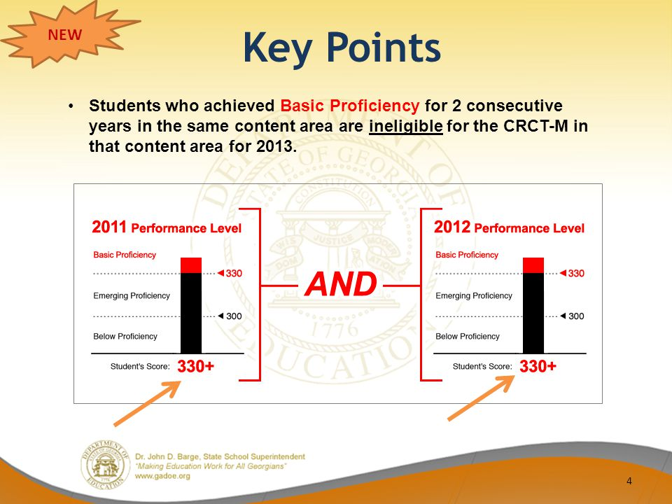 Key Points 4 Students who achieved Basic Proficiency for 2 consecutive years in the same content area are ineligible for the CRCT-M in that content area for 2013.