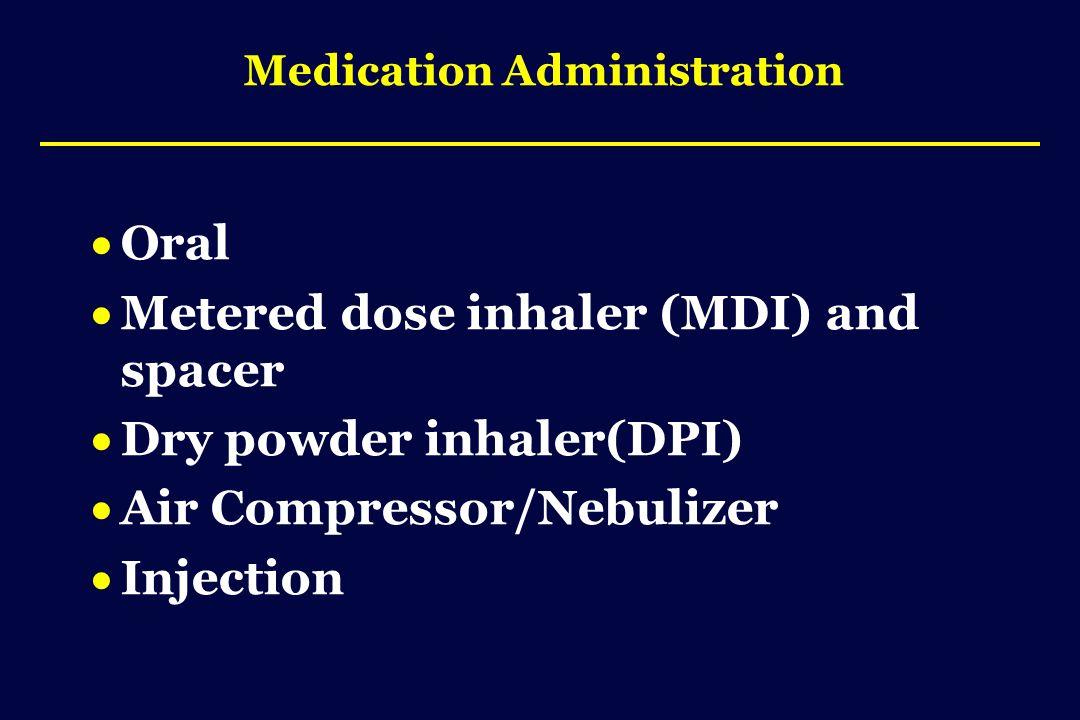 Medication Administration  Oral  Metered dose inhaler (MDI) and spacer  Dry powder inhaler(DPI)  Air Compressor/Nebulizer  Injection