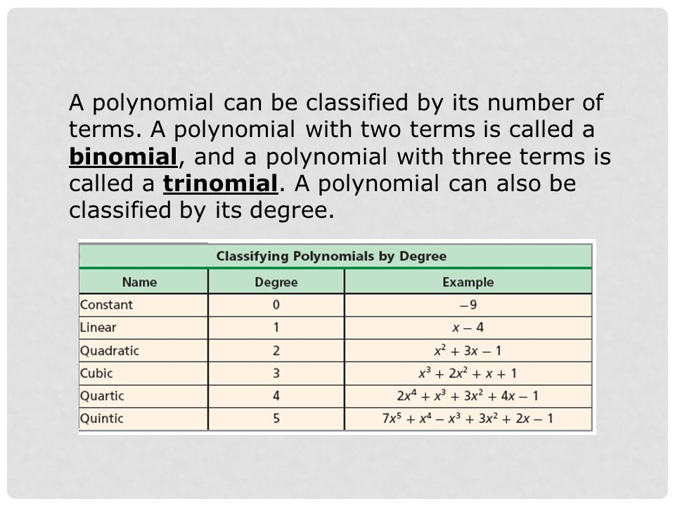 A polynomial can be classified by its number of terms.