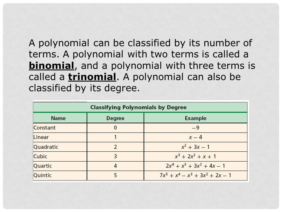 Rewrite each polynomial in standard form.