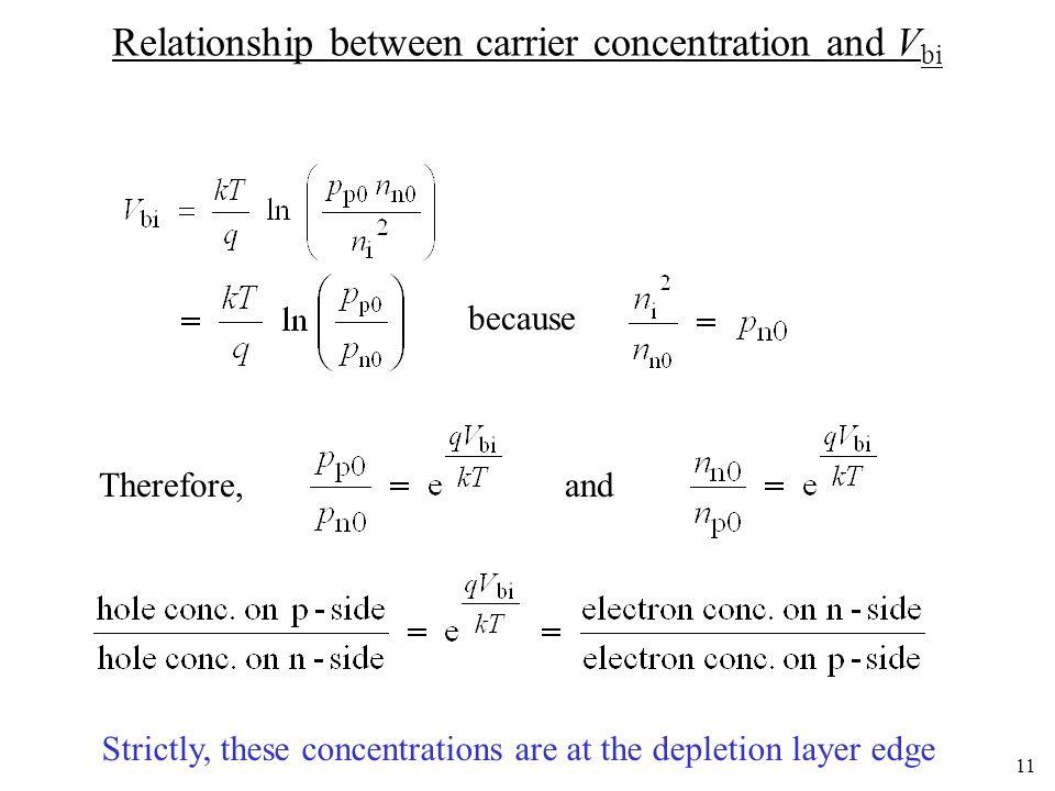 10 Relationship between carrier concentration and V bi