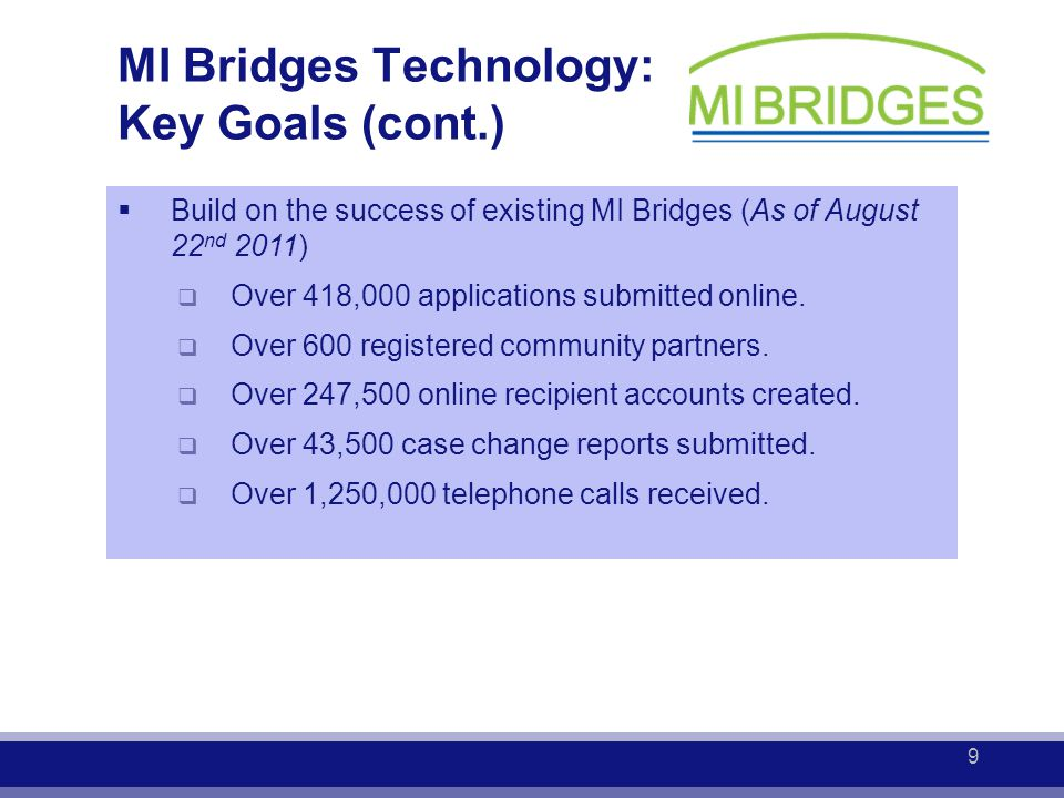 MI Bridges Technology: Key Goals (cont.)  Build on the success of existing MI Bridges (As of August 22 nd 2011)  Over 418,000 applications submitted