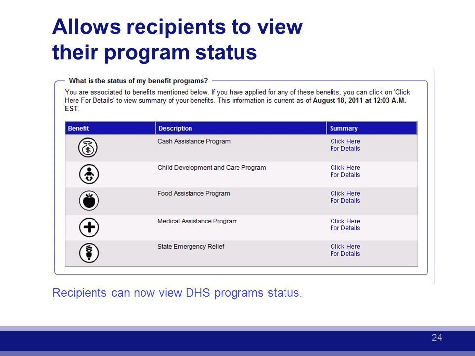 Allows recipients to view their program status Recipients can now view DHS programs status. 24