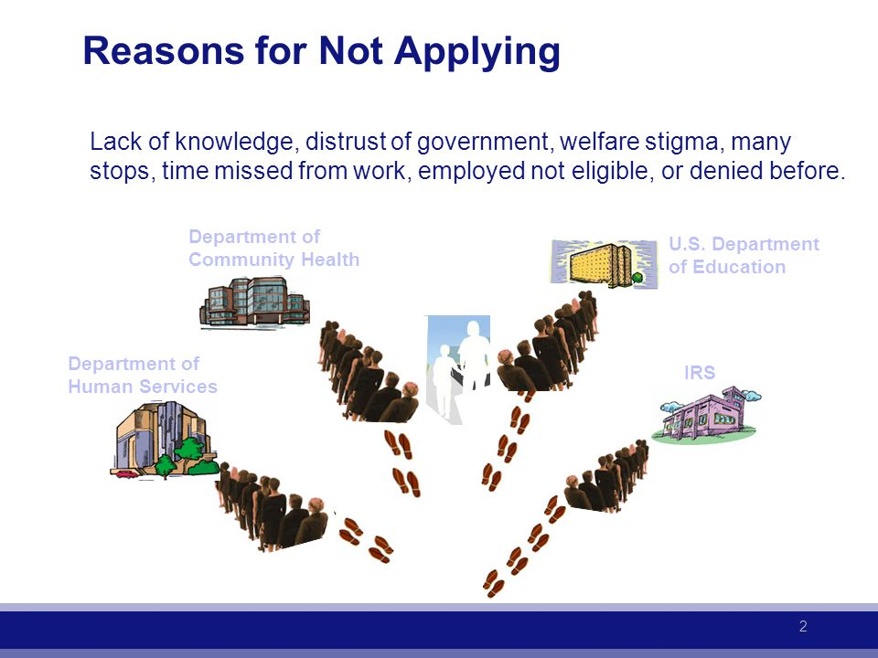 Reasons for Not Applying Department of Human Services Department of Community Health IRS Lack of knowledge, distrust of government, welfare stigma, ma