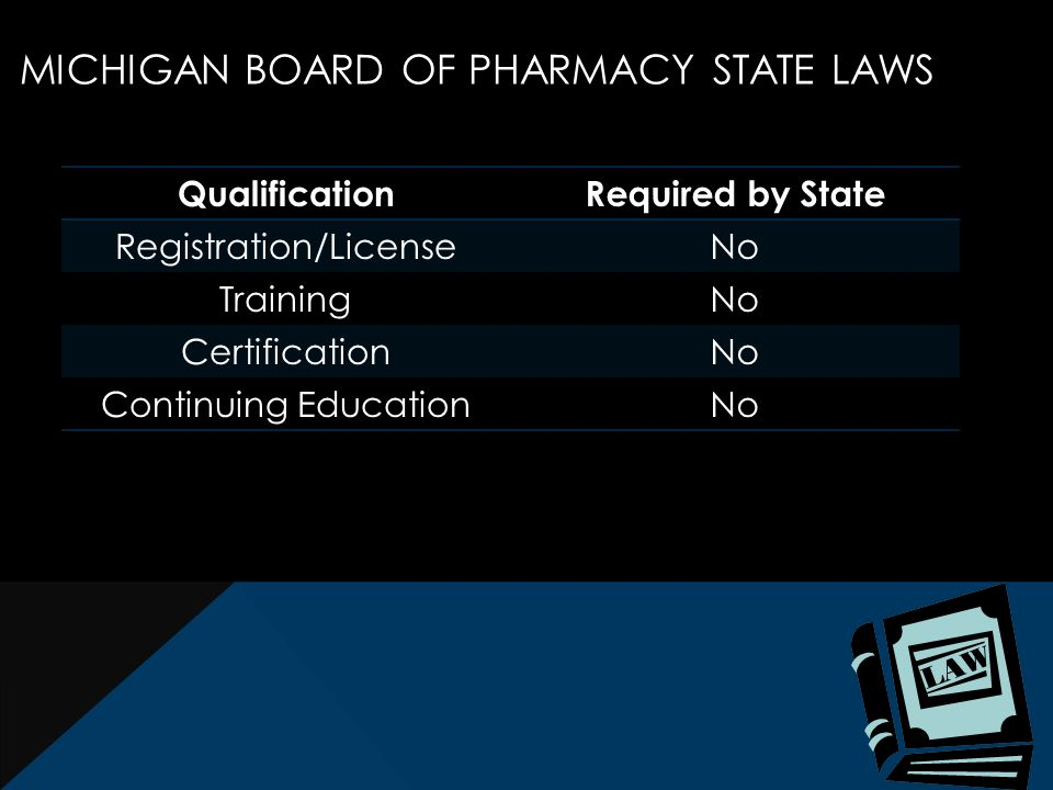 QualificationRequired by State Registration/LicenseNo TrainingNo CertificationNo Continuing EducationNo MICHIGAN BOARD OF PHARMACY STATE LAWS