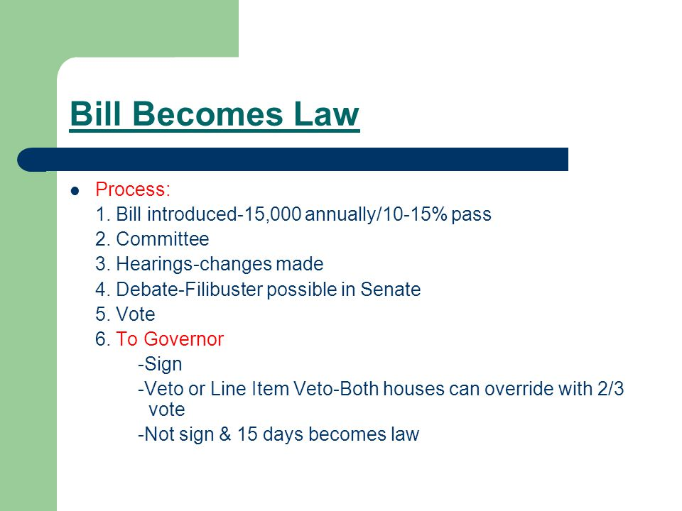 Bill Becomes Law Process: 1. Bill introduced-15,000 annually/10-15% pass 2.
