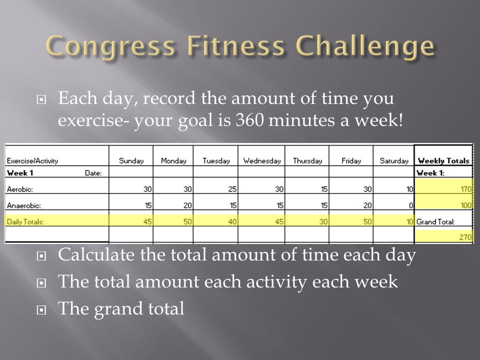  Each day, record the amount of time you exercise- your goal is 360 minutes a week!  Calculate the total amount of time each day  The total amount
