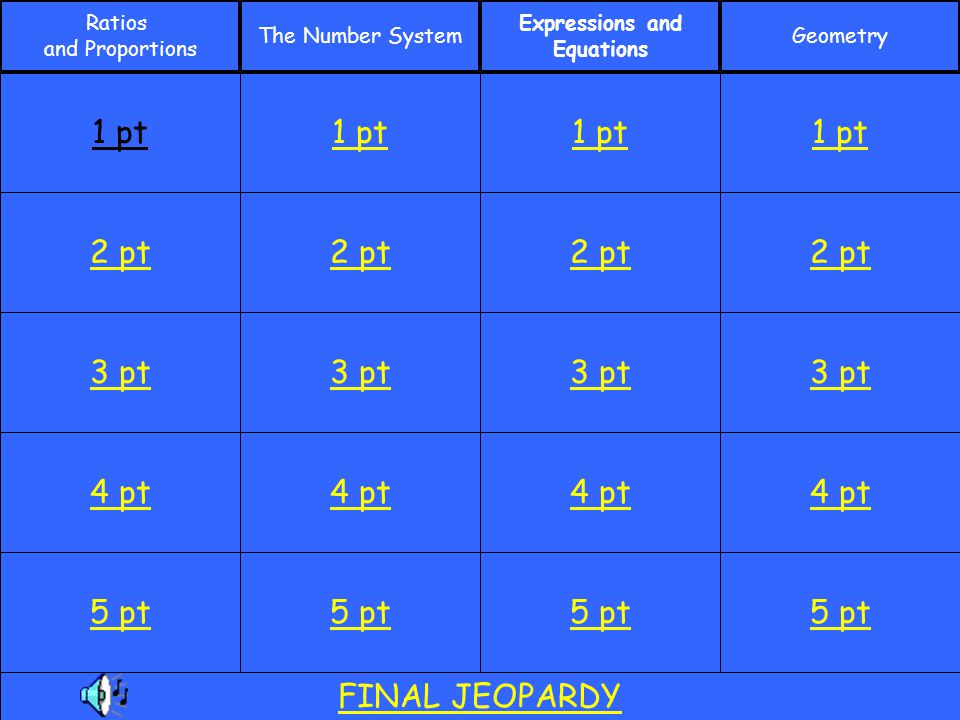 2 pt 3 pt 4 pt 5 pt 1 pt 2 pt 3 pt 4 pt 5 pt 1 pt 2 pt 3 pt 4 pt 5 pt 1 pt 2 pt 3 pt 4 pt 5 pt 1 pt Ratios and Proportions The Number System Expressions and Equations Geometry FINAL JEOPARDY