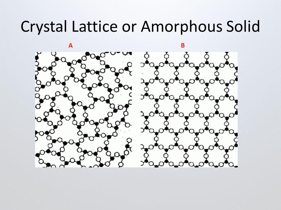 Crystal Lattice or Amorphous Solid ABAB