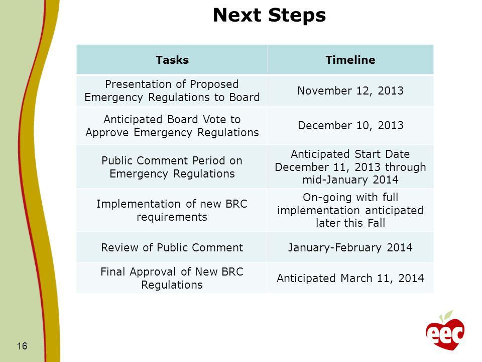 Next Steps TasksTimeline Presentation of Proposed Emergency Regulations to Board November 12, 2013 Anticipated Board Vote to Approve Emergency Regulat