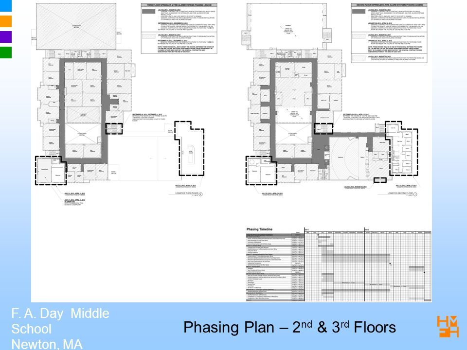 F. A. Day Middle School Newton, MA Phasing Plan – 2 nd & 3 rd Floors
