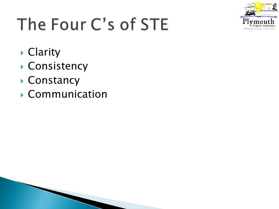  Clarity  Consistency  Constancy  Communication