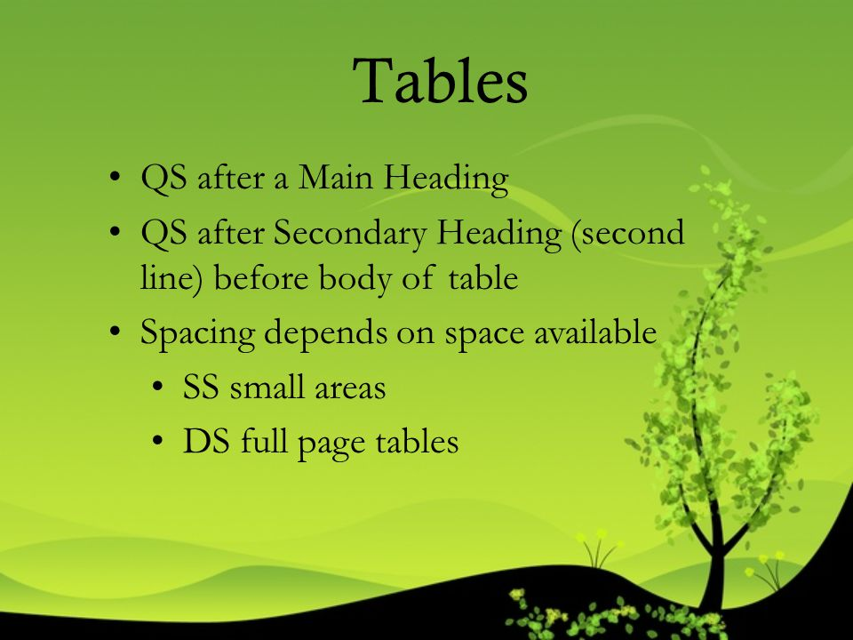 Tables QS after a Main Heading QS after Secondary Heading (second line) before body of table Spacing depends on space available SS small areas DS full