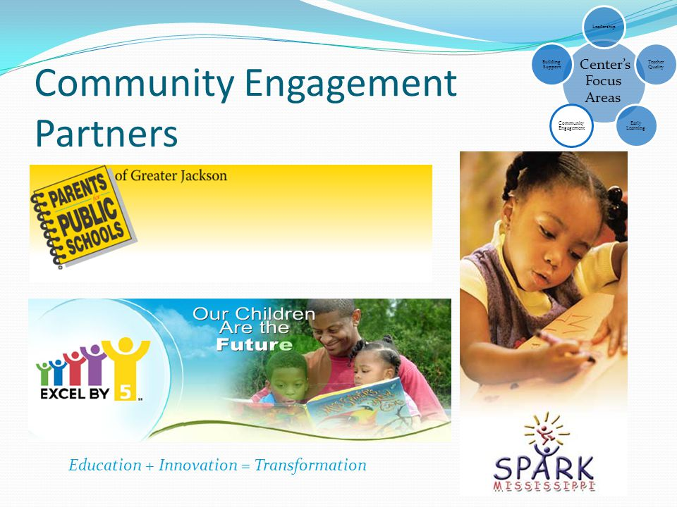 Community Engagement Partners Center's Focus Areas Leadership Teacher Quality Early Learning Community Engagement Building Support Education + Innovat