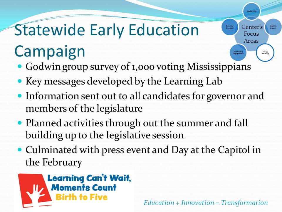 Statewide Early Education Campaign Godwin group survey of 1,000 voting Mississippians Key messages developed by the Learning Lab Information sent out